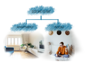 Apartaments and rooms